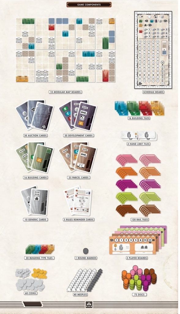 Tramways components overview